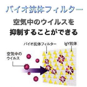 バイオ抗体フィルター効果